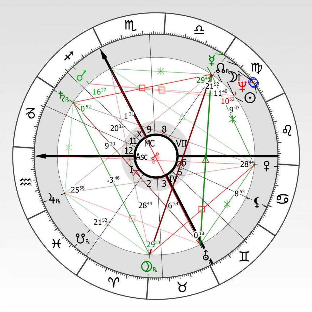 Hajdúszoboszló horoszkópja Artemisz Asztrológia Debrecen