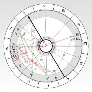 Teljes holdfogyatkozás Artemisz Asztrológia Iskola Debrecen