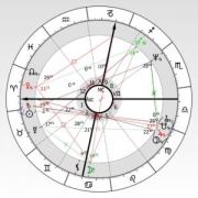 Születési horoszkóp Artemisz Asztrológia Debrecen
