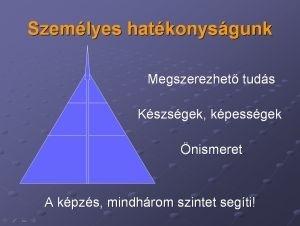 Személyes hatékonyságunk alapja Artemisz Asztrológia Debrecen