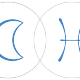 Hold haladása a Halak csillagjegyben Artemisz Asztrológia Iskola Debrecen