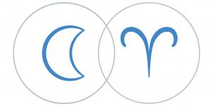 Hold haladása a Kos csillagjegyben Artemisz Asztrológia Iskola Debrecen