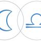 Hold haladása a Mérleg csillagjegyben Artemisz Asztrológia Iskola Debrecen
