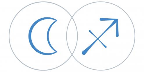 Hold haladása a Nyilas csillagjegyben Artemisz Asztrológia Iskola Debrecen