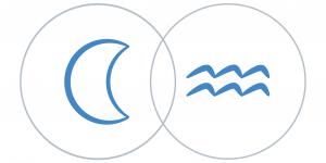 Hold haladása a Vízöntő csillagjegyben Artemisz Asztrológia Iskola Debrecen