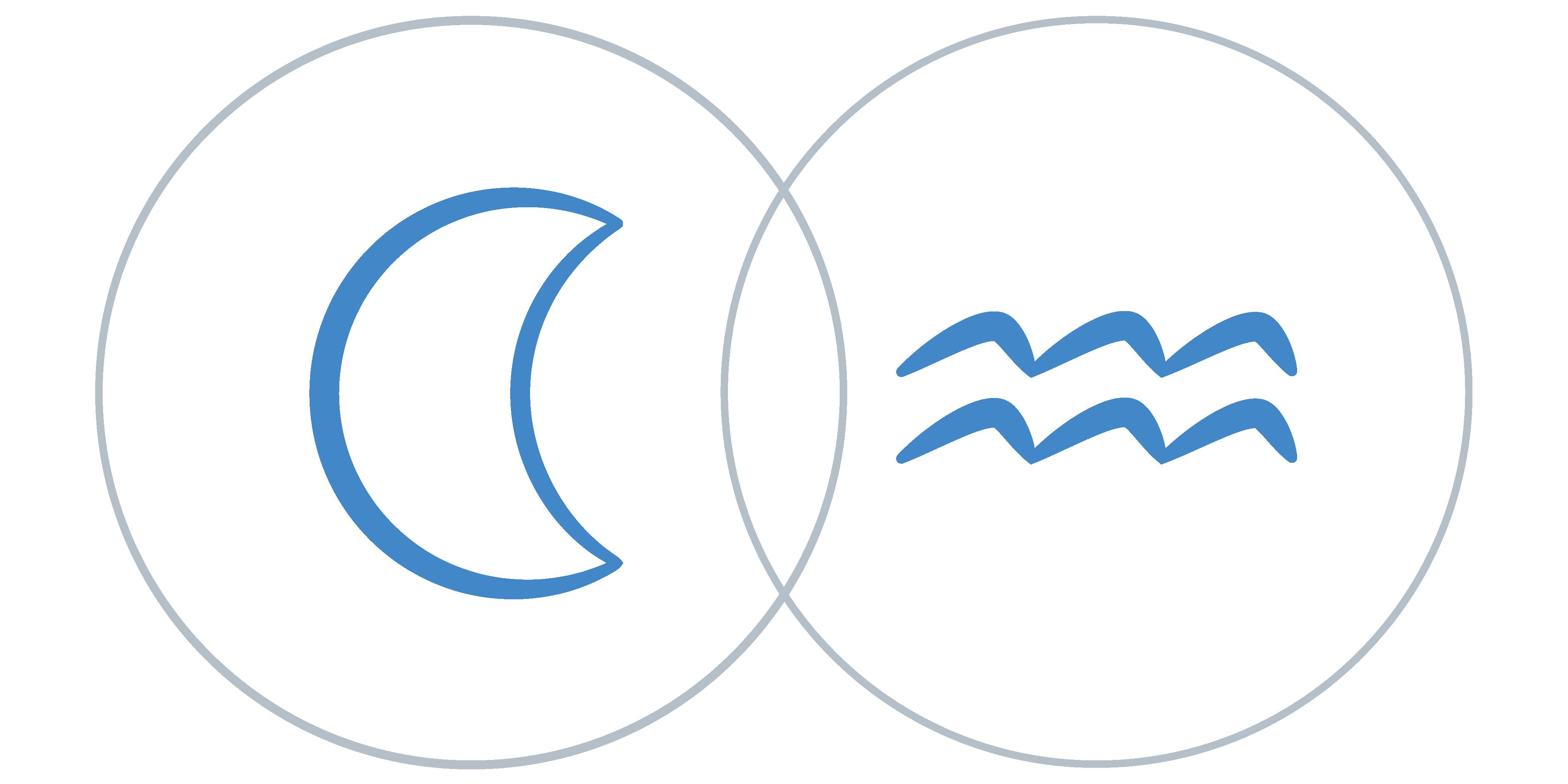 kereskedési asztrológia