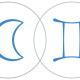 Hold haladása az Ikrek csillagjegyben Artemisz Asztrológia Iskola Debrecen