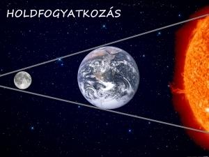 Holdfogyatkozás Artemisz Asztrológia Debrecen