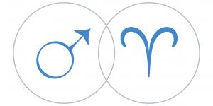 Mars a Kos csillagjegyben Artemisz Asztrológia Debrecen