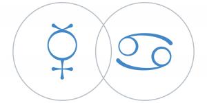 Merkúr a Rák csillagjegyben Artemisz Asztrológia Debrecen
