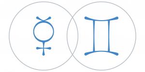 Merkúr az Ikrek csillagjegyben Artemisz Asztrológia Debrecen