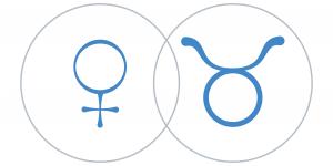 Vénusz a Bika csillagjegyben Artemisz Asztrológia Debrecen