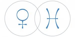 Vénusz a Halak csillagjegyben Artemisz Asztrológia Debrecen