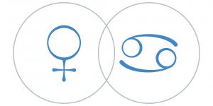 Vénusz a Rák csillagjegyben Artemisz Asztrológia Debrecen