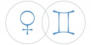 Vénusz az Ikrek csillagjegyben Artemisz Asztrológia Debrecen