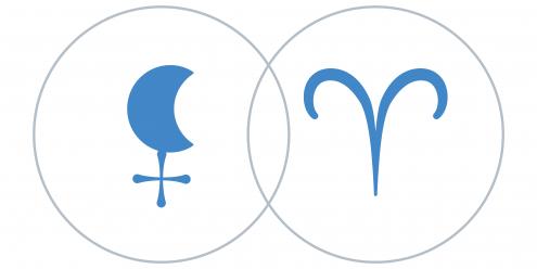 Lilith Fekete Hold a Kos csillagjegyben Artemisz Asztrológia Debrecen