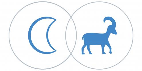 Bak Hold a horoszkópban Artemisz Asztrológia Debrecen