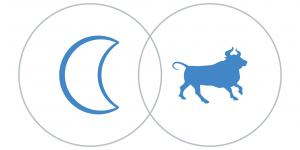 Bika Hold a horoszkópban Artemisz Asztrológia Debrecen