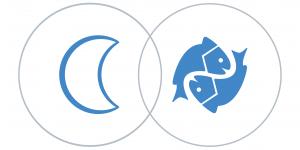 Halak Hold a horoszkópban Artemisz Asztrológia Debrecen