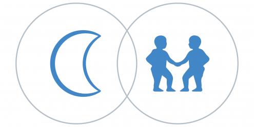 Ikrek Hold a horoszkópban Artemisz Asztrológia Debrecen