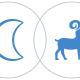 Kos Hold a horoszkópban Artemisz Asztrológia Debrecen