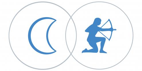 Nyilas Hold a horoszkópban Artemisz Asztrológia Debrecen