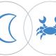 Rák Hold a horoszkópban Artemisz Asztrológia Debrecen