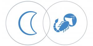 Skorpió Hold a horoszkópban Artemisz Asztrológia Debrecen