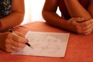 Hiteles segítő tulajdonságai Artemisz Asztrológia Iskola Debrecen