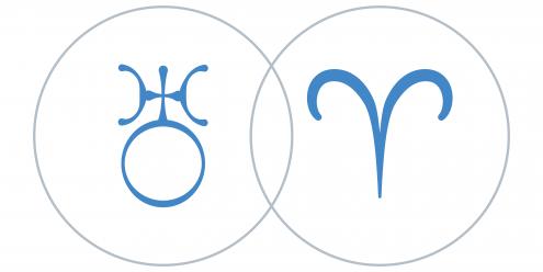 Uránusz a Kos csillagjegyben Artemisz Asztrológia Iskola Debrecen