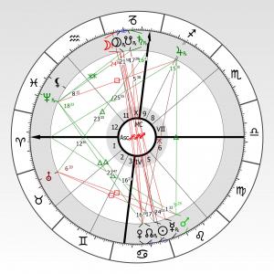 Holdfogyatkozás 2. Artemisz Asztrológia Iskola Debrecen