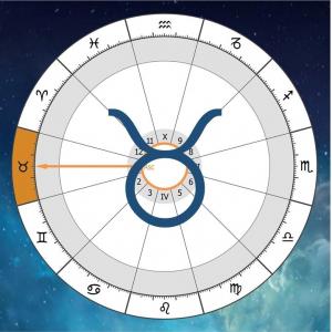 Bika aszcendens a horoszkópban Artemisz Asztrológia Debrecen