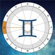Ikrek aszcendens a horoszkópban Artemisz Asztrológia Debrecen