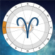 Kos aszcendens a horoszkópban Artemisz Asztrológia Debrecen