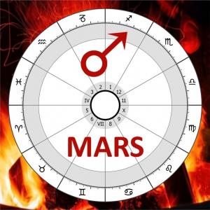 Mars a horoszkópban Artemisz Asztrológia Debrecen