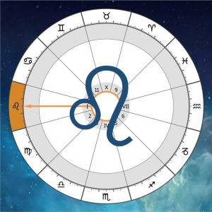Oroszlán aszcendens a horoszkópban Artemisz Asztrológia Debrecen