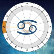 Rák aszcendens a horoszkópban Artemisz Asztrológia Debrecen