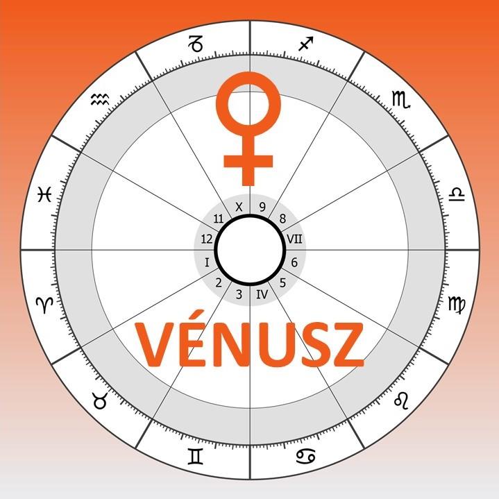 Online horoszkóp készítés - Minden Ami Asztrológia
