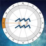 Vízöntő aszcendens a horoszkópban Artemisz Asztrológia Debrecen