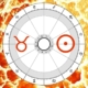 Nap a Bika jegyében Artemisz Asztrológia Debrecen másolata